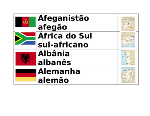Nations and Nationalities in Portuguese Word wall