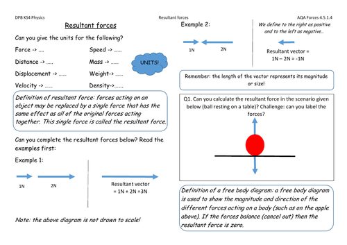 AQA Physics 2016 - resultant forces