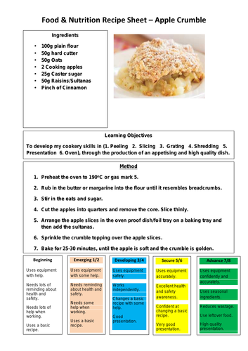 Year 7 multicultural recipes suitable for 1 hour lessons.