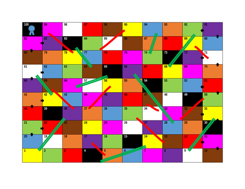 Colors Slides and Ladders game