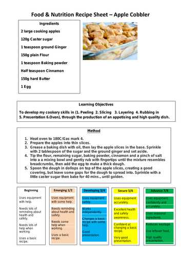 Year 8 multicultural recipes suitable for 1 hour lessons.