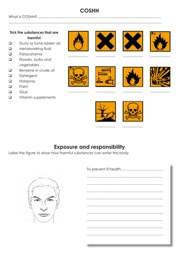 AC3.1 Health and Safety (WJEC Hospitality and Catering level 1/2)