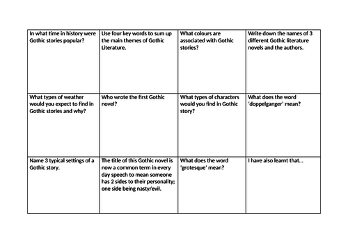 Gothic Literature Context Research Worksheet