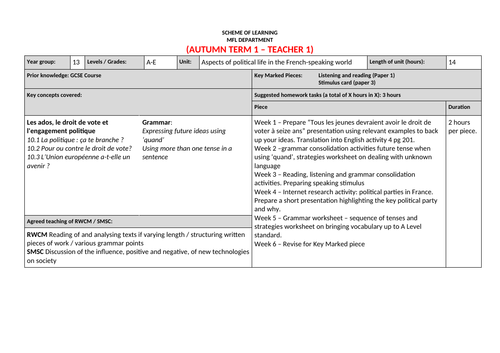 Year 13 A Level French Scheme of Learning / Scheme of Work (AQA)