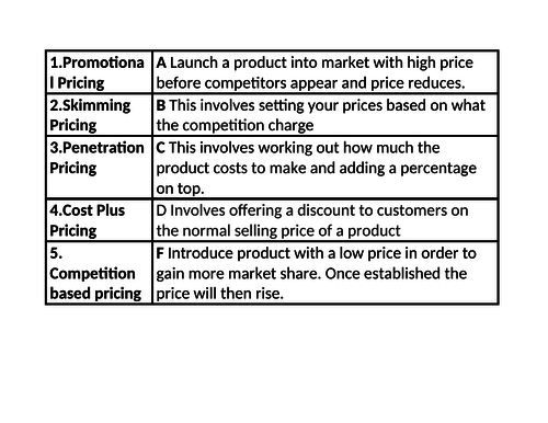 Pricing Strategies lesson activities