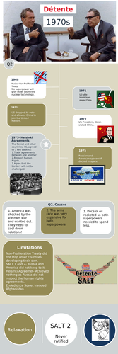 GCSE 9-1 Cold War AQA Edexcel Infographic Events