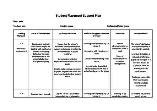 Support Plans for Trainee Teachers