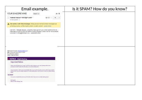 How to identify a SPAM email (whiteboard lesson plus worksheet).
