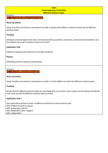 SPAG planning, sentence types