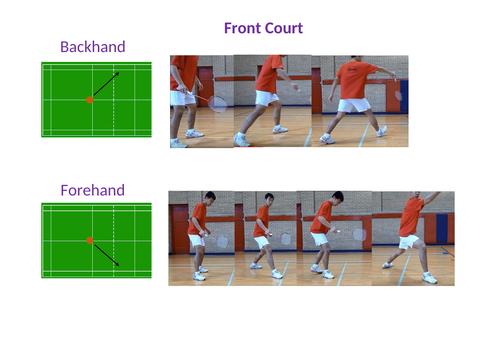 Badminton - Footwork