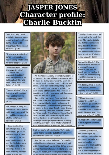 Jasper Jones - Character Profile: Charlie Bucktin