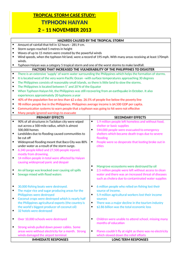 Typhoon Haiyan Case Study
