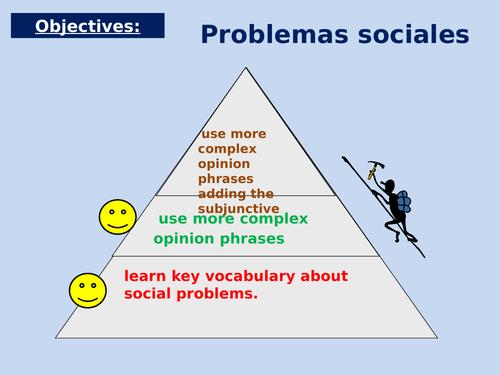 GCSE Social Issues