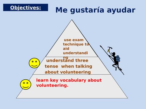 GCSE Spanish Volunteering