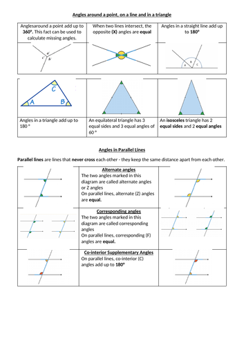 GCSE- ANGLES AND REASONING- Angles around a point/ on a line/ Parallel Lines/ Triangles/Polygons
