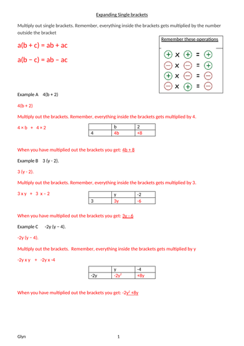 GCSE-  Expanding single and double brackets/Factorising/Simultaneous Equations