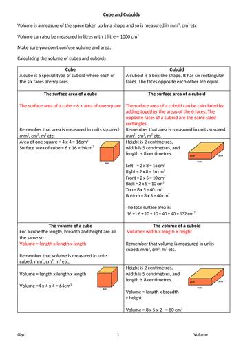 GCSE- VOLUME- Cube and cuboids/triangular prisms/ cones/pyramids/spheres/hemispheres