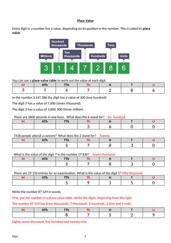 GCSE-BIDMAS   Prime Numbers/  Prime Factors/  Tree Factors / LCM and HCF/ BIDMAS/ Place Value