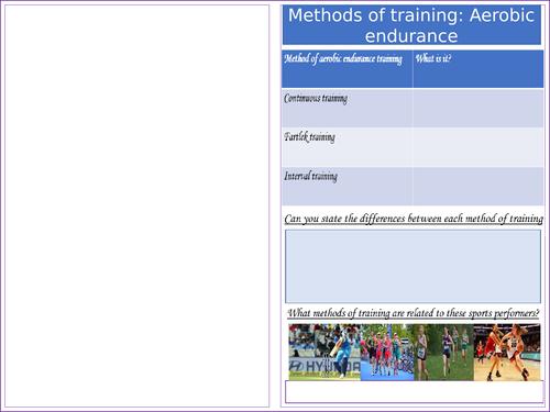 Aerobic Endurance Work booklet