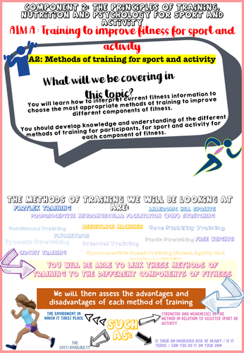 BTECT TECH- Learning Aim A2 - Methods of training Title Page