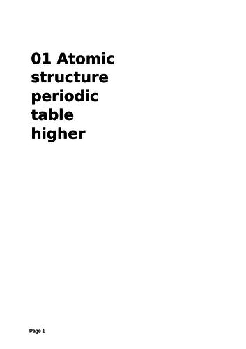 Aqa GCSE chemistry Unit 1 Atomic structure practice test higher