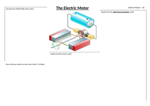 Tesla Motors - Electric Cars by stevespanglerscience