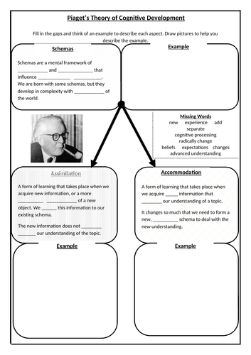 NEW GCSE AQA PSYCHOLOGY (9-1) Piaget's Theory of Cognitive Development (Accommodation/Assimilation)