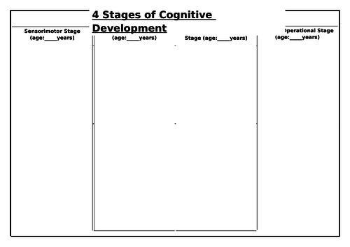 Piaget's 4 Stage Theory of Cognitive Development - AQA GCSE PSYCHOLOGY (9-1)