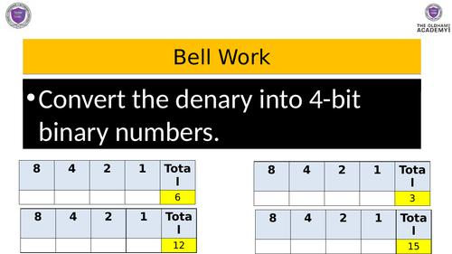 Binary / Denary / Hexadecimal Lessons