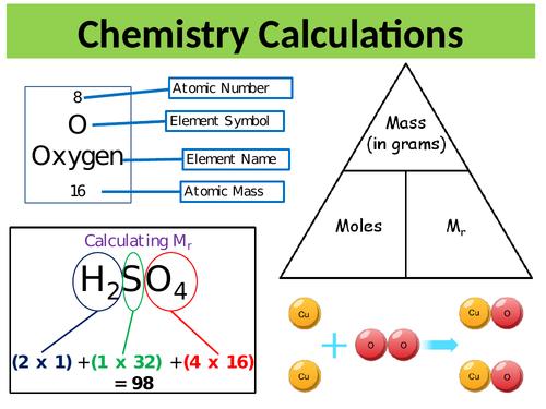 Calculation of Mr, Ar & Empirical Formulae