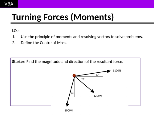 Turning Forces (Moments) (AS Physics Edexcel)