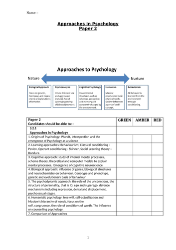 AQA Psychology A Level Approaches Workbook
