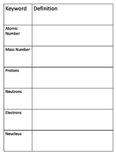 RADIATION, KS4, Physics, New GCSE Specification