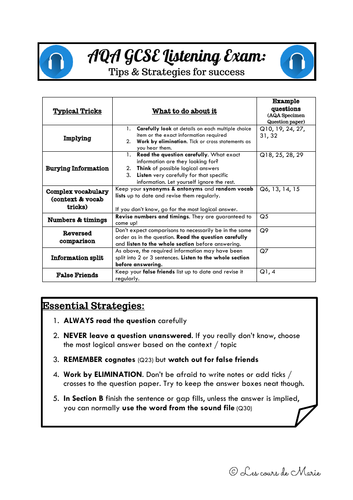 AQA GCSE Listening - Exam tips and Strategies - Specimen 1 H
