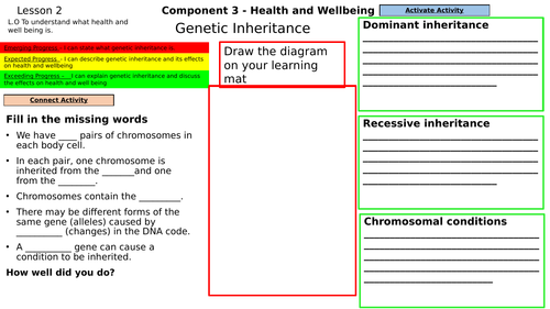 Genetic inheritance lesson component 3 BTEC H&SC