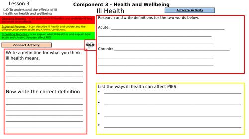 Ill Health lesson for component 3 BTEC H&SC