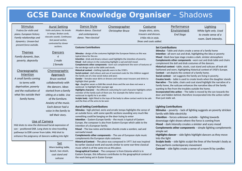 GCSE Dance New Spec Knowledge Organiser - Shadows