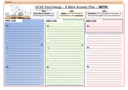 9 MARK EXAM QUESTION PLANNING SHEETS - GCSE AQA PSYCHOLOGY (9-1)
