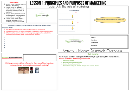 ** NEW**  Unit 2 BTEC - Developing a Marketing Campaign - Notes Sheet