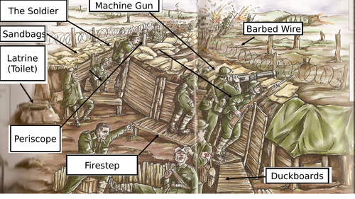 How were trenches attacked?