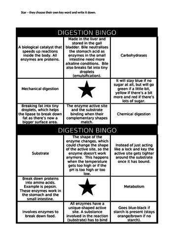 Digestion Bingo Cards