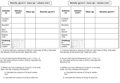 AQA density of regular and irregular objects (3 lessons)