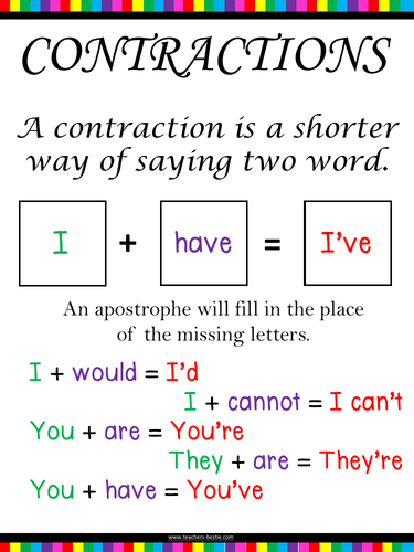 Contraction Poster - Freebie