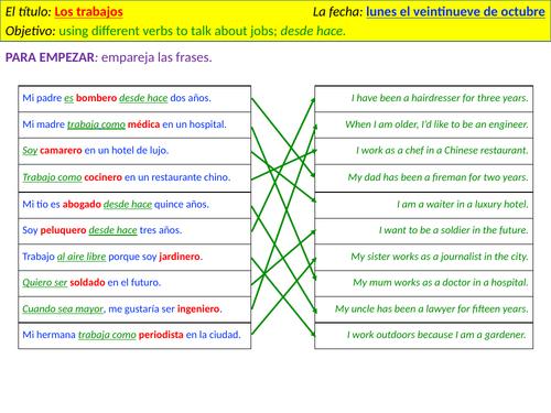 Los trabajos - jobs, work places, and 'desde hace'.