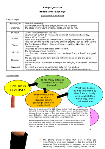 Judaism Beliefs and Teachings (Eduqas) Revision Guide and Activity