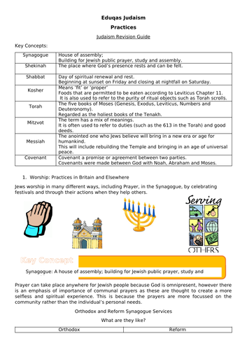 Judaism Practices Revision (Eduqas) Revision Guide and Activity