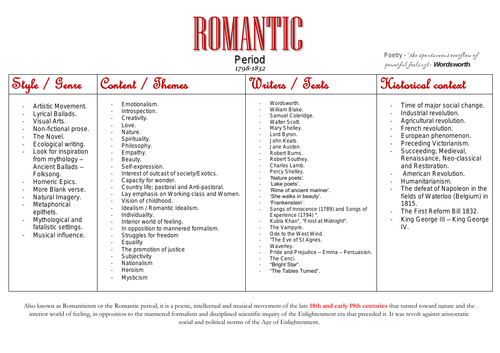 Romantic period - Handout