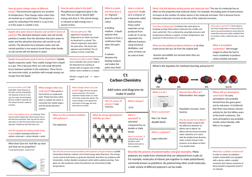 Chemistry GCSE Revision and Mind maps (6 Resources)