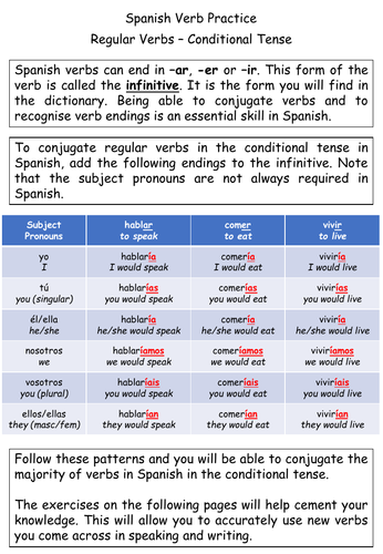Spanish Verb Practice - 5 Tenses