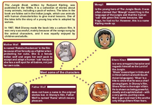 Jungle Book Guided Reading/Reading Comprehension